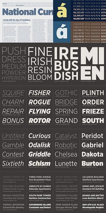 Gotham Narrow Font-coverjpg